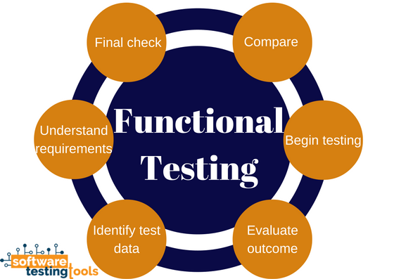 how many functional testing tools are available