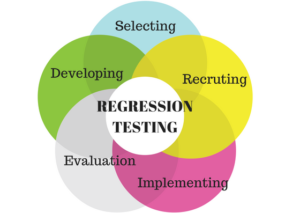 regression-testing